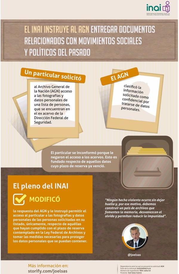 Posicionamiento recurso vs. @AGNMex sobre documentos relacionados con movimientos sociales y polític
