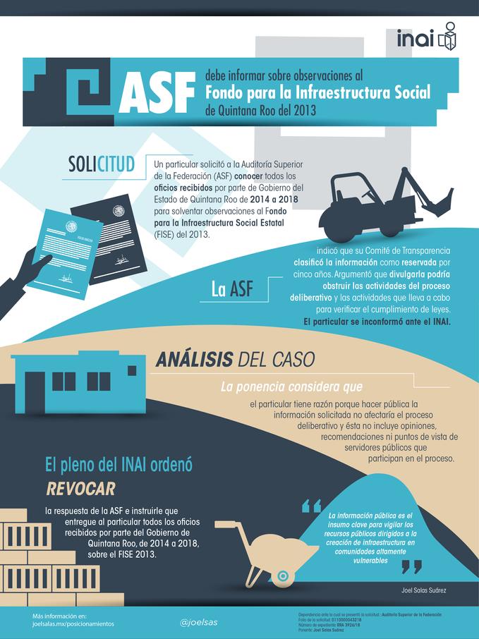 ASF debe informar sobre observaciones al Fondo para la Infraestructura Social de Quintana Roo del 20