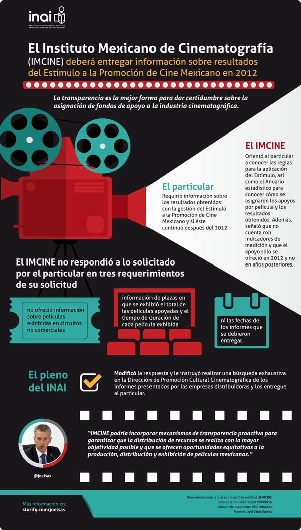 IMCINE deberá entregar información sobre resultados del Estímulo a la Promoción de Cine Mexicano en