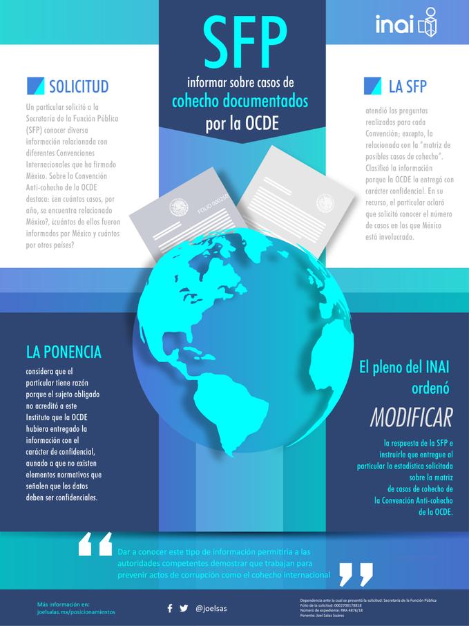 SFP deberá informar sobre casos de cohecho documentados por la OCDE.