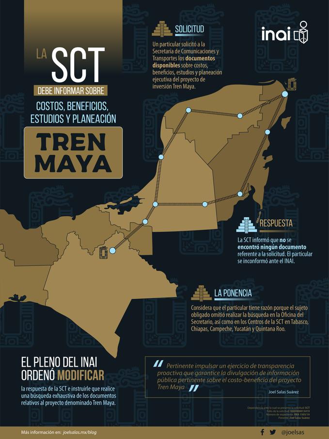 La SCT debe informar sobre costos, beneficios, estudios y planeación del Tren Maya