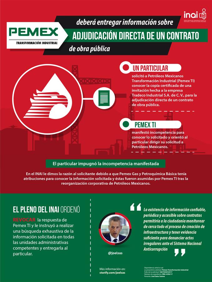 PEMEX Transformación Industrial deberá informar sobre una contratación para infraestructura pública