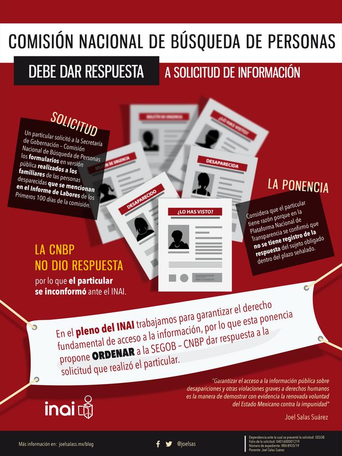 Debe informar Segob-CNBP sobre formularios a familiares de personas desaparecidas