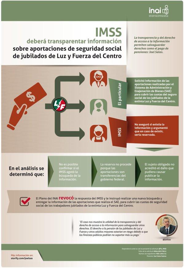 IMSS deberá transparentar información sobre aportaciones de seguridad social de jubilados de Luz y F
