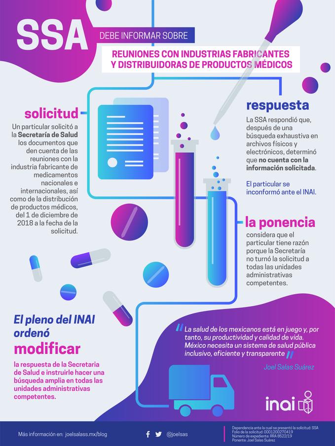 Debe informar SSA sobre reuniones con fabricantes y distribuidoras de medicamentos