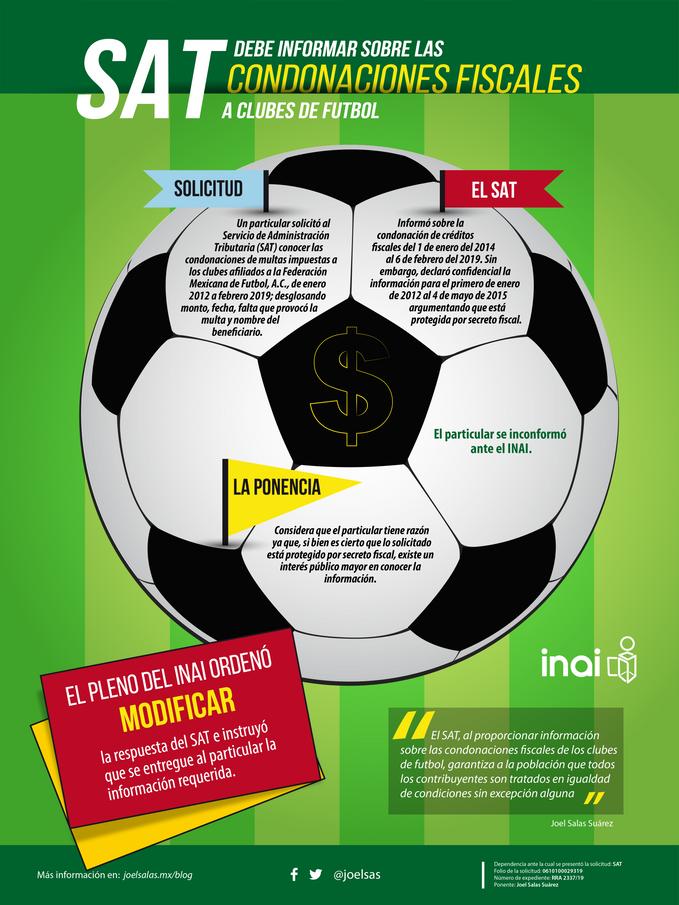 SAT debe informar sobre condonaciones fiscales a clubes de futbol
