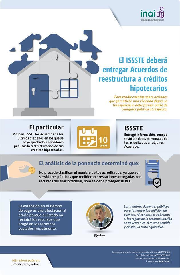 ISSSTE deberá entregar Acuerdos de reestructura a créditos hipotecarios