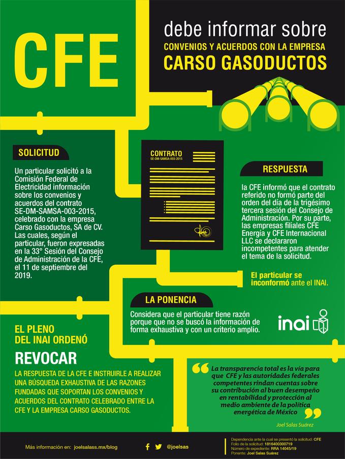 CFE debe informar sobre convenios con la empresa Carso Gasoductos
