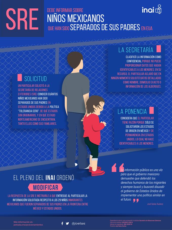 SRE deberá informar sobre niños mexicanos que han sido separados de sus padres en EUA.