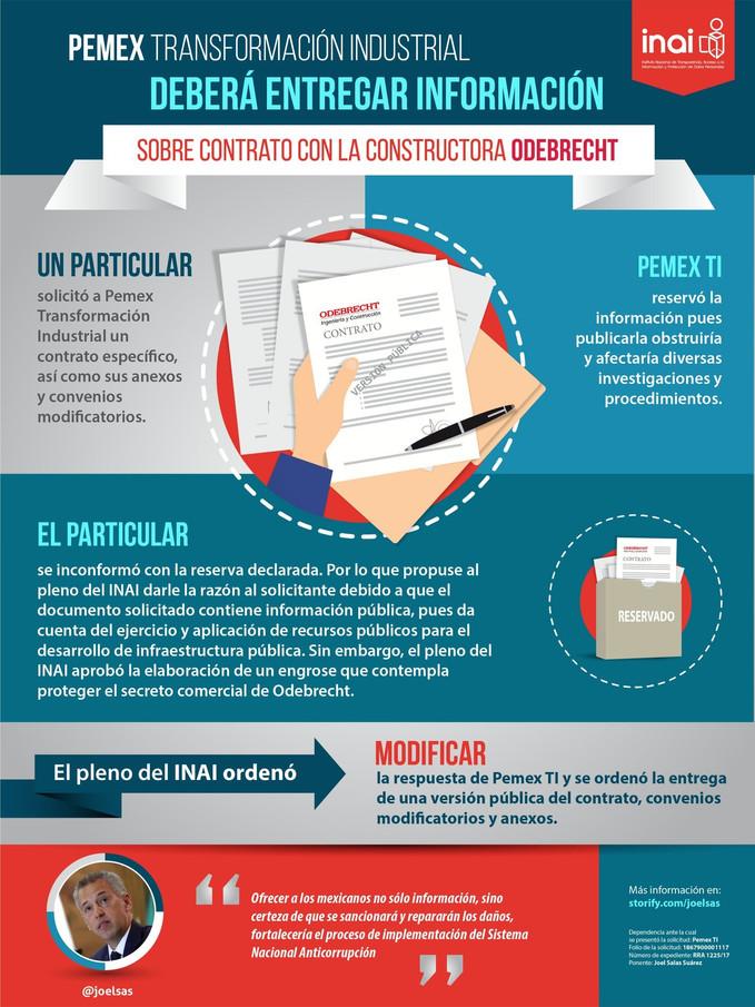Propongo que Pemex Transformación Industrial entregue información sobre contrato con la constructora