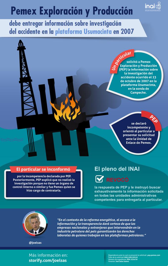Pemex Exploración y Producción debe entregar información sobre accidente en plataforma petrolera