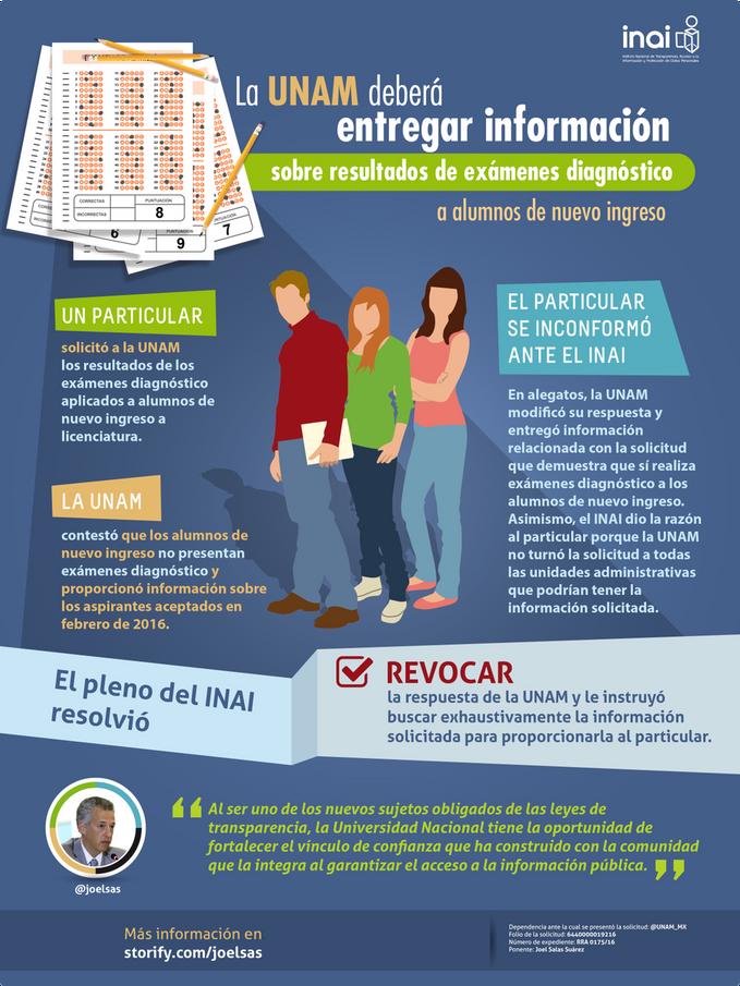 UNAM deberá entregar información sobre resultados de exámenes diagnóstico aplicados a alumnos de lic