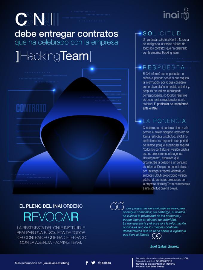 CNI debe entregar contratos firmados con Hacking team