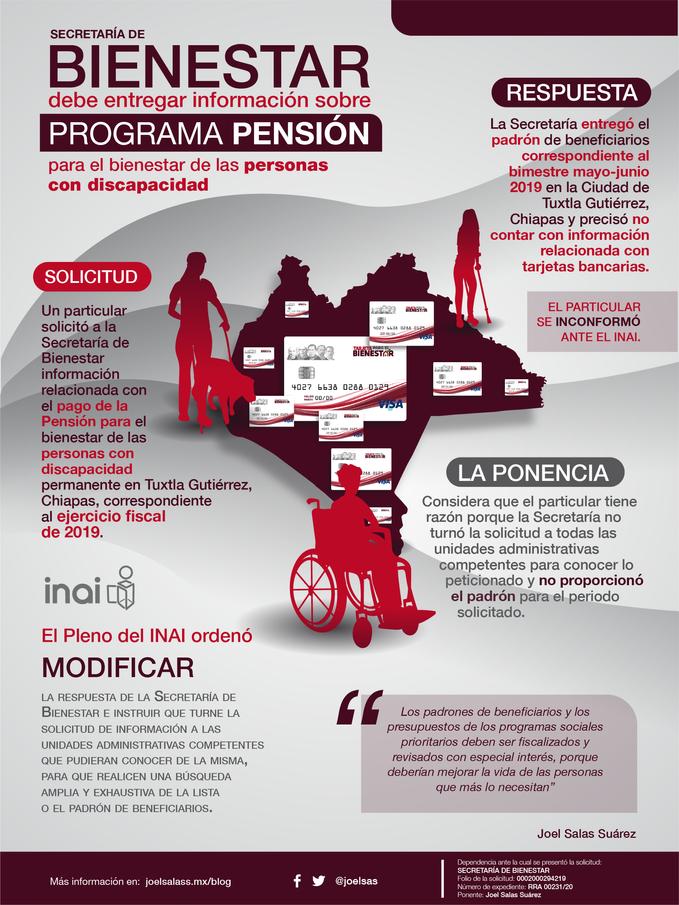 Bienestar debe informar sobre programa de pensión para personas con discapacidad