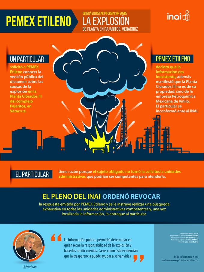 PEMEX Etileno deberá entregar información sobre la explosión de Planta en Pajaritos, Veracruz.