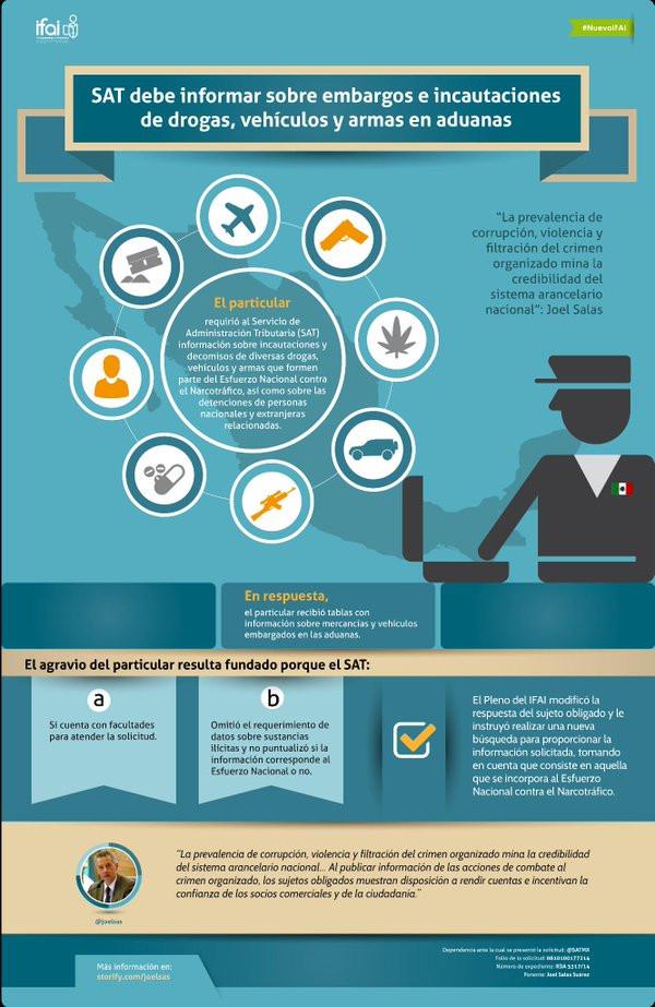 SAT deberá informar sobre embargos e incautaciones de drogas, vehículos y armas en aduanas