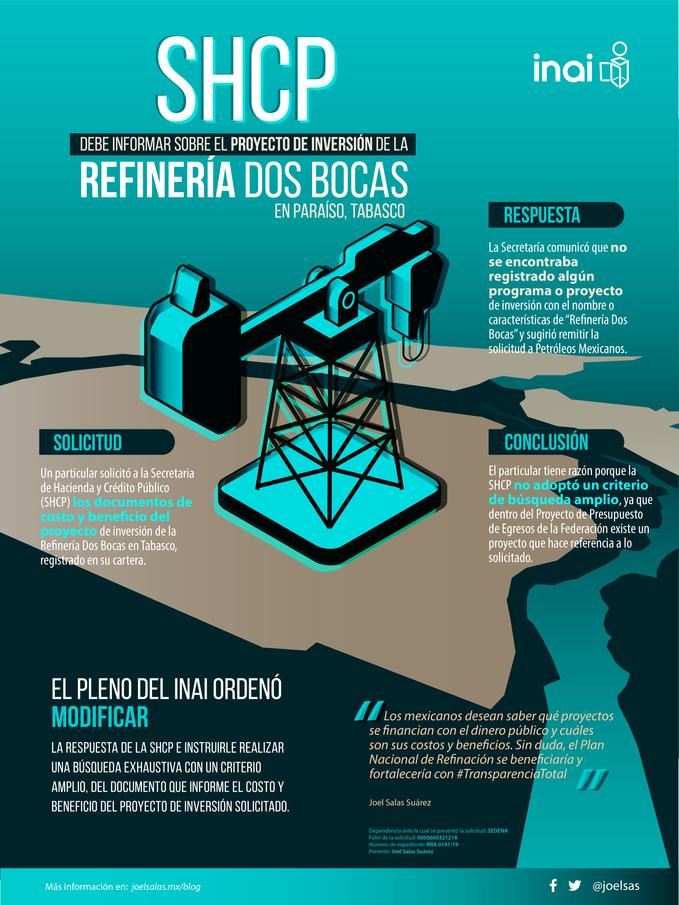 SHCP debe informar sobre el proyecto de inversión de la Refinería Dos Bocas en Paraíso, Tabasco.