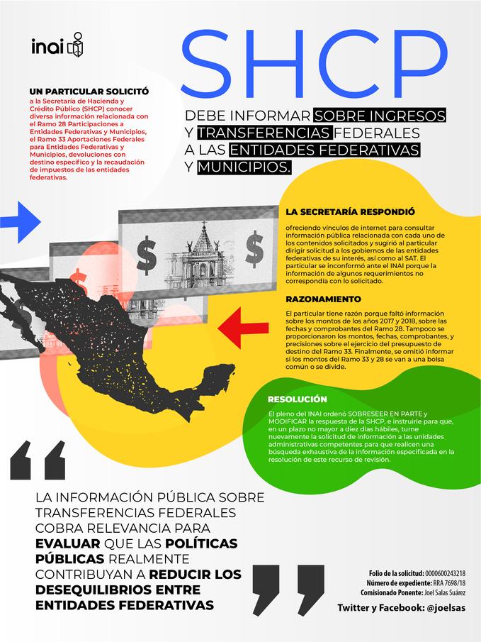 SHCP debe informar sobre ingresos y transferencias federales a las entidades federativas y municipio