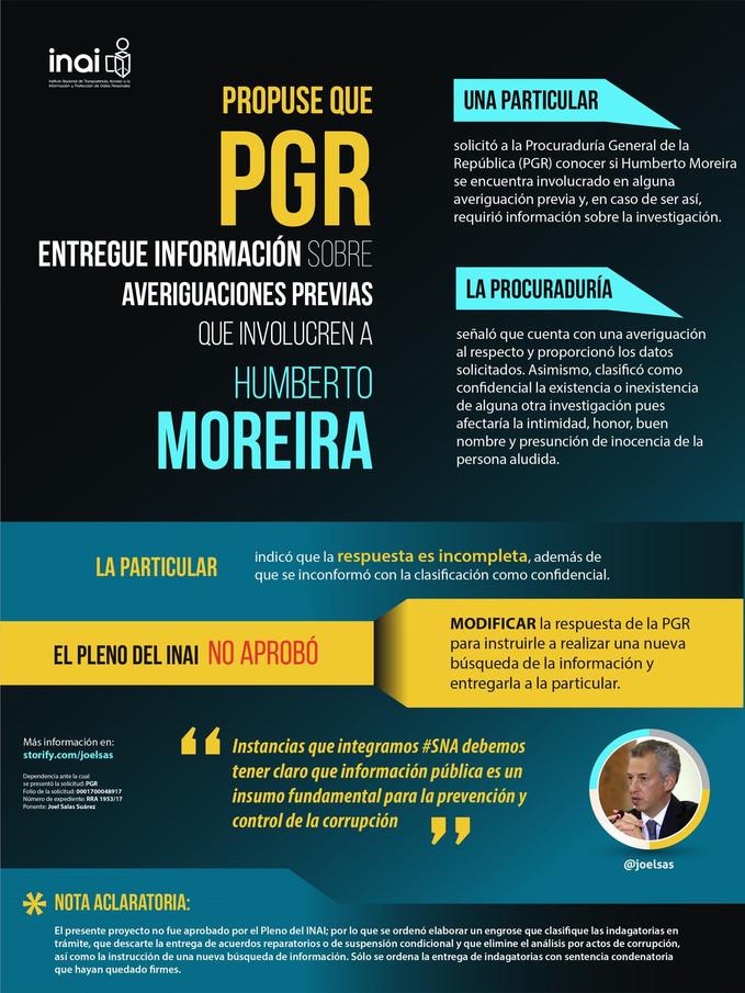 Propongo que PGR entregue información sobre averiguaciones previas que involucren a Humberto Moreira