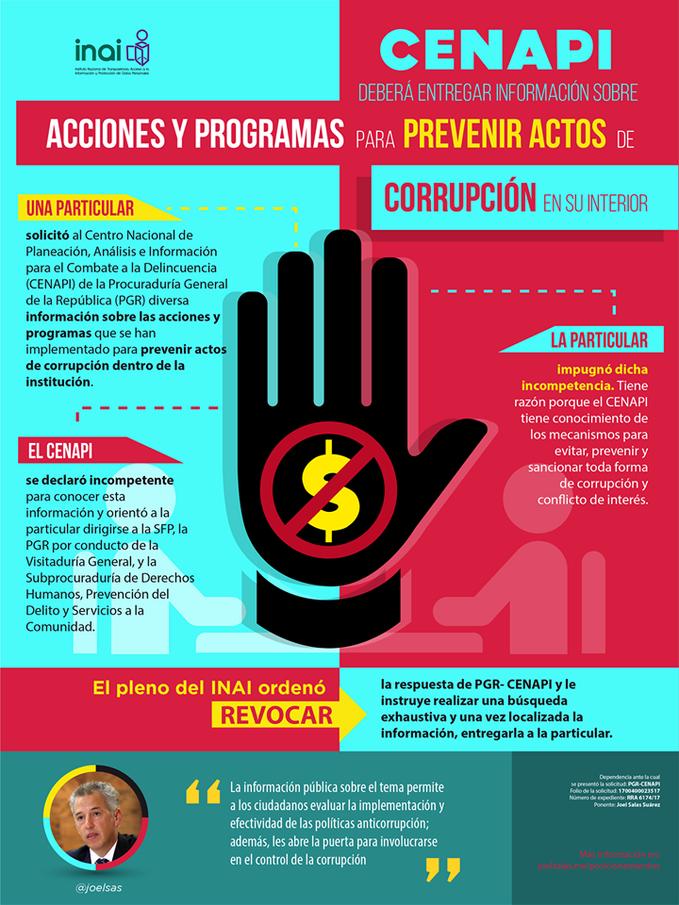 CENAPI deberá entregar información sobre acciones y programas para prevenir actos de corrupción en s