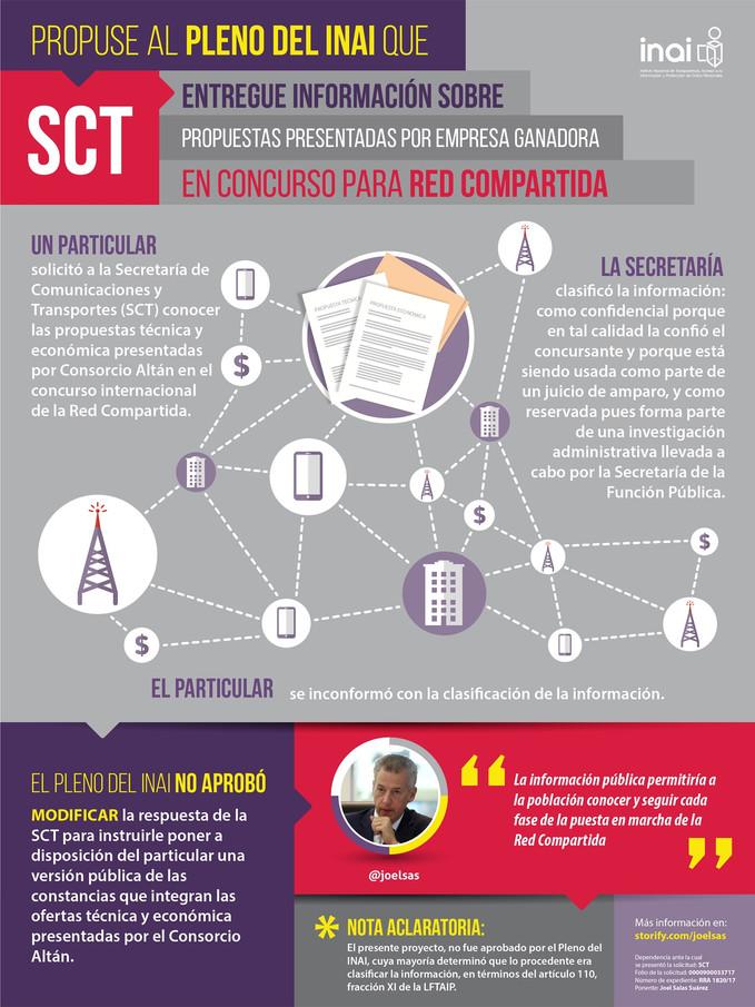 Propongo que SCT informe sobre propuestas de empresa ganadora de concurso para Red Compartida