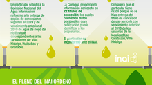 Conagua debe informar sobre concesiones para uso de agua de riego en Sonora