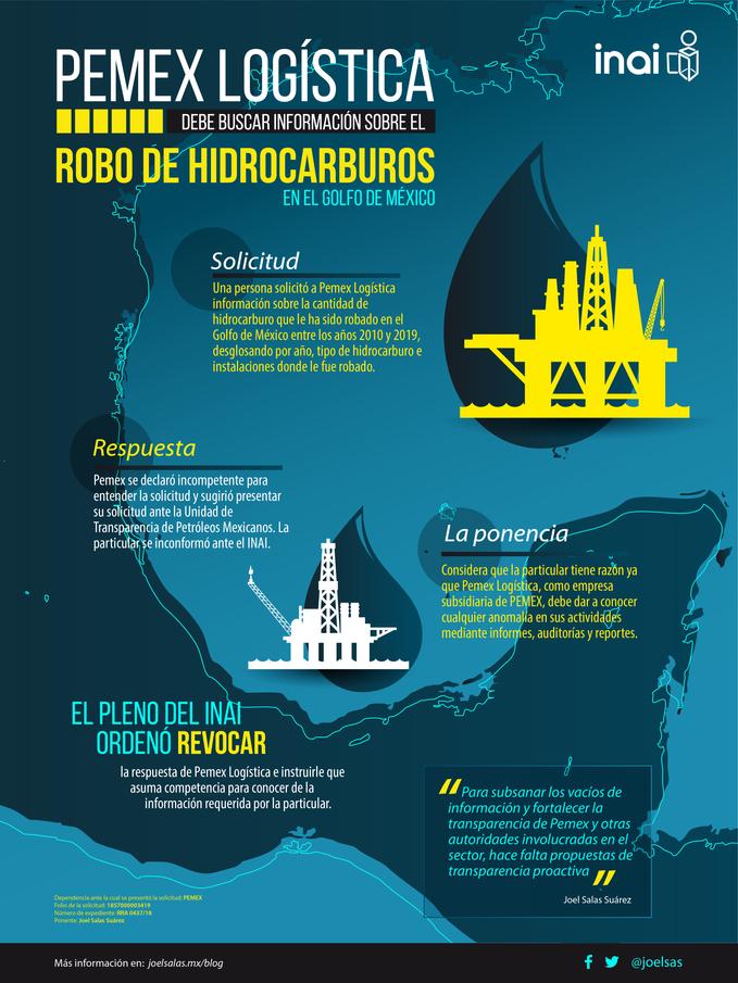 Pemex Logística debe buscar información sobre el robo de hidrocarburos en el Golfo de México.