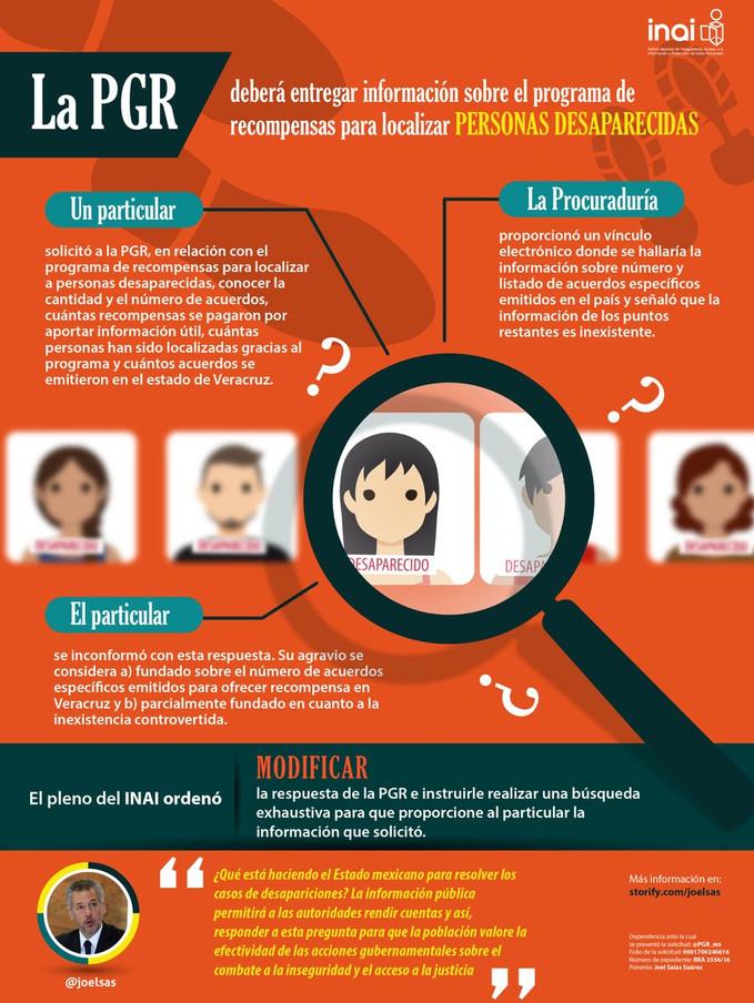 La PGR deberá informar sobre el programa de recompensas para localizar a personas desaparecidas