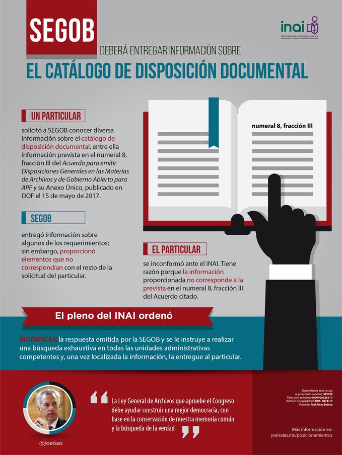 SEGOB deberá entregar información sobre el catálogo de disposición documental.