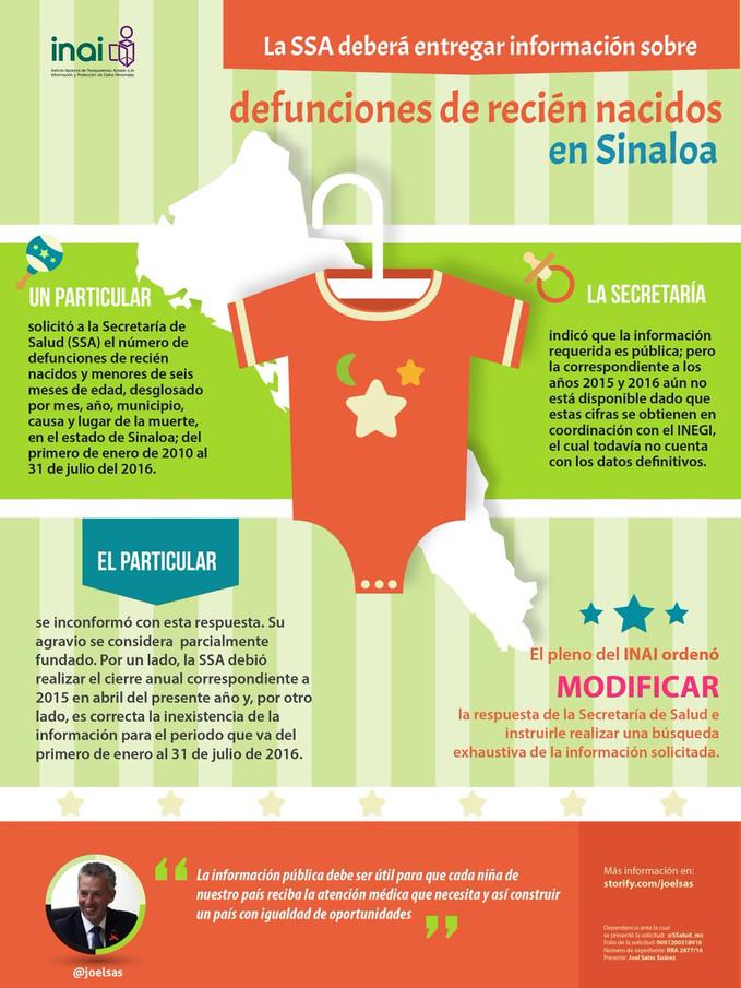 La SSA deberá entregar información sobre defunciones de recién nacidos en Sinaloa