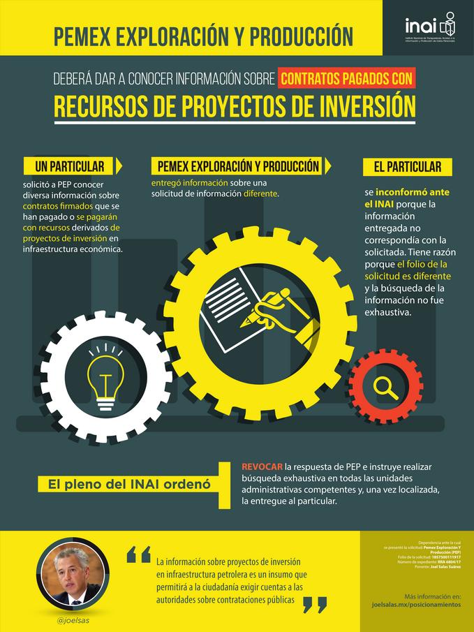 Pemex Exploración y Producción (PEP) deberá informar sobre contratos pagados con recursos de proyect
