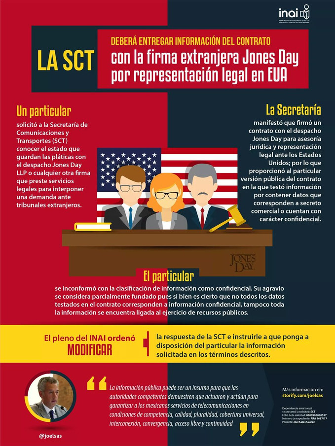 La SCT deberá entregar información sobre contrato con la firma extranjera Jones Day por representaci