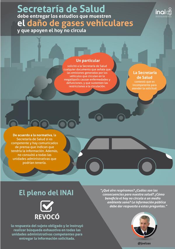 Secretaría de Salud sobre estudios que demuestren daño de gases vehiculares a salud humana y que apo