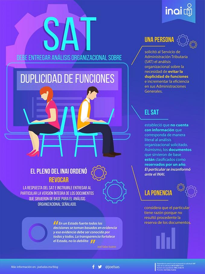 SAT debe entregar análisis organizacional sobre duplicidad de funciones
