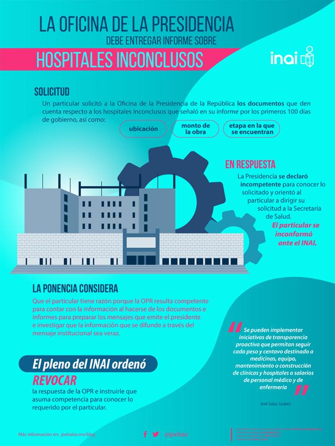 Oficina de Presidencia de la República debe informar sobre hospitales inconclusos