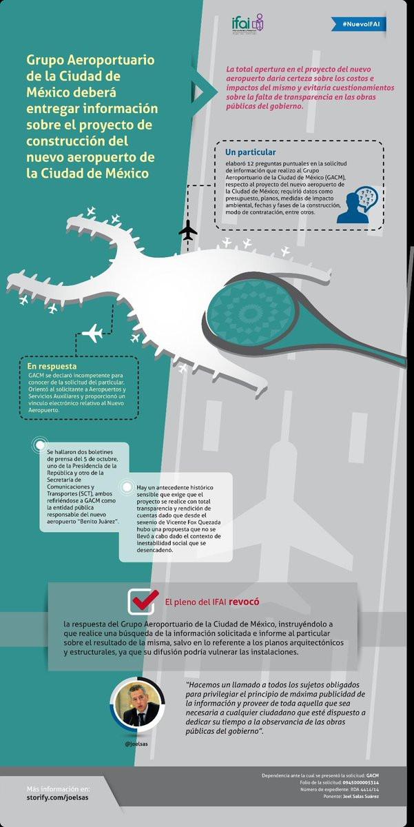GACM deberá entregar información sobre el proyecto de construcción del nuevo #AeropuertoMx