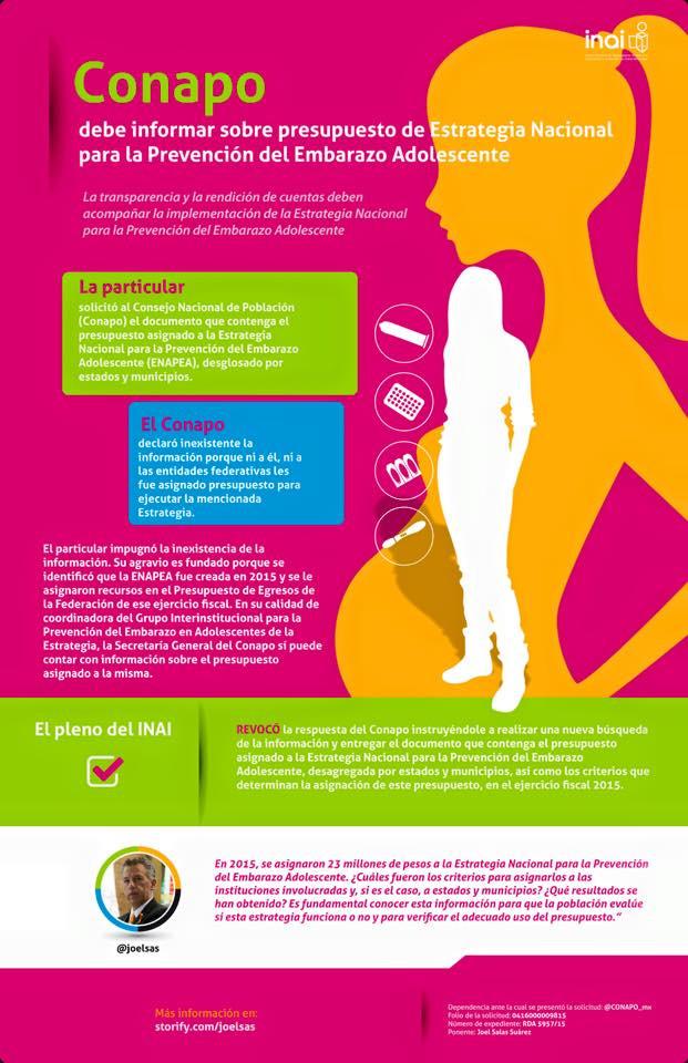 CONAPO sobre presupuesto para estrategia de prevención del embarazo en adolescentes