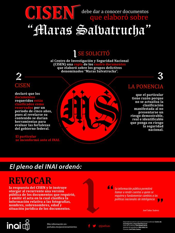"""CISEN debe dar a conocer documentos que elaboró sobre """"Maras Salvatrucha""""."""