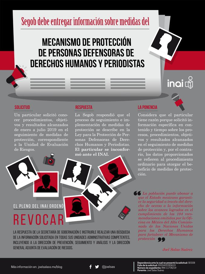 SEGOB debe informar sobre medidas del Mecanismo de protección de periodistas y defensores de DD HH