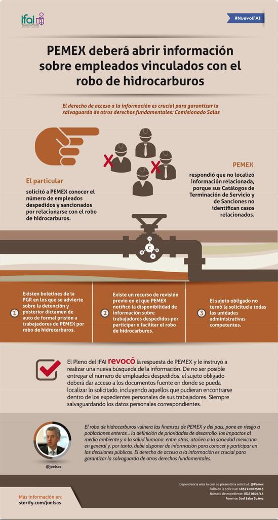 PEMEX deberá abrir información sobre empleados vinculados con el robo de hidrocarburos