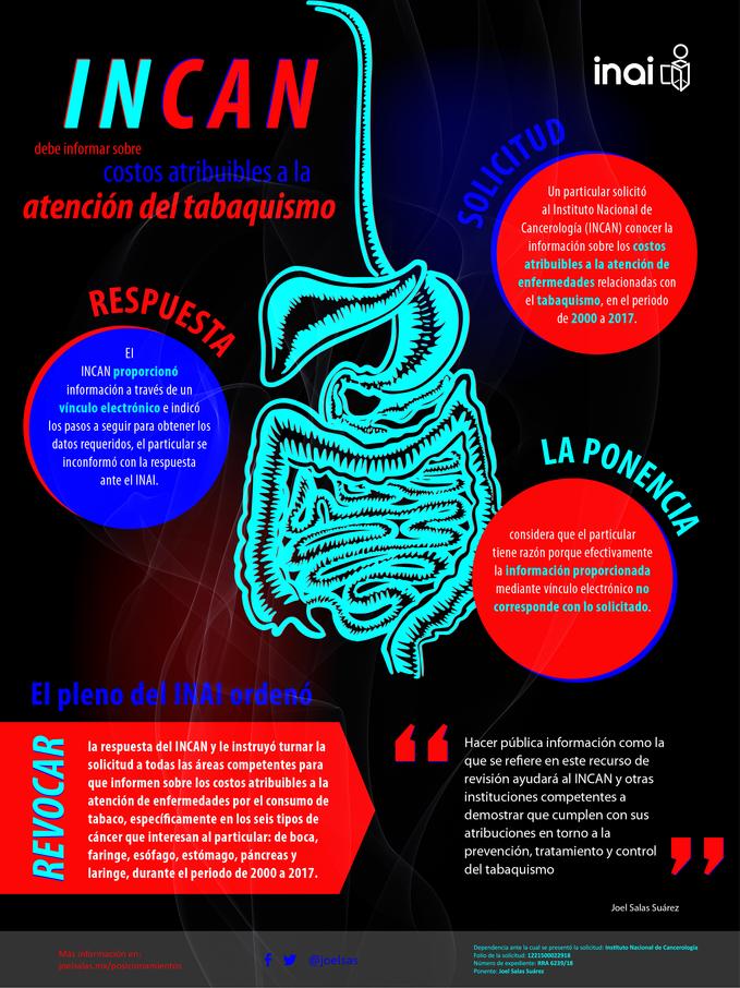 Instituto Nacional de Cancerología debe informar sobre costos atribuibles a la atención del tabaquis