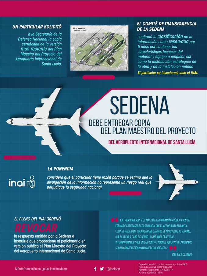 SEDENA debe entregar versión pública y más reciente del Plan Maestro de Aeropuerto de Santa Lucía