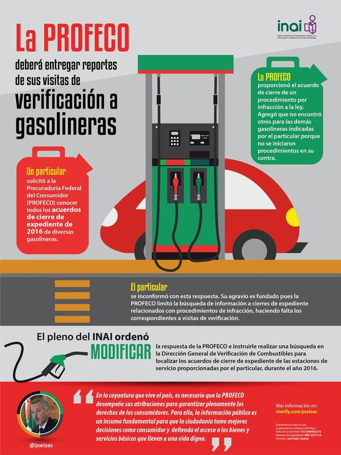 La PROFECO deberá entregar reportes de sus visitas de verificación a gasolineras