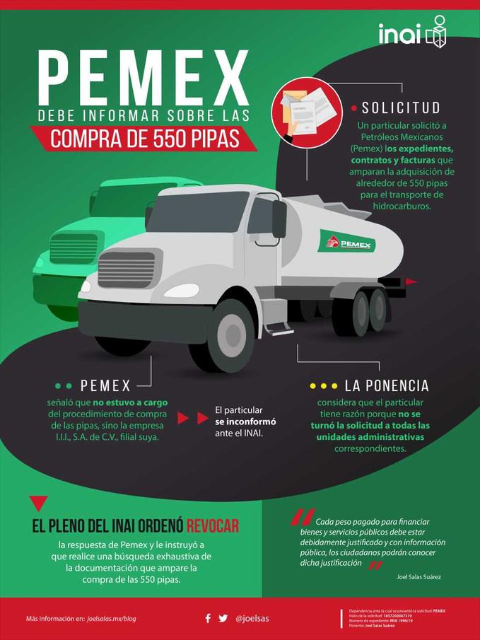 Pemex debe informar sobre compra de 550 pipas
