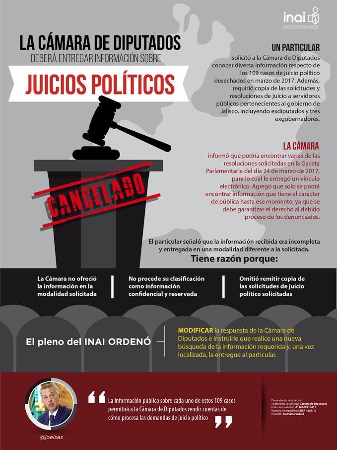 La Cámara de Diputados deberá entregar información sobre juicios políticos.