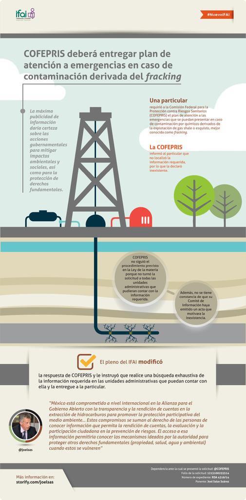 COFEPRIS deberá entregar el plan de atención a emergencias por contaminación derivadas del #fracking