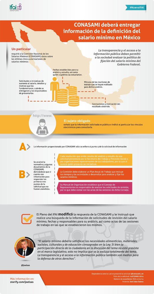 CONASAMI deberá entregar información de la definición del #salariomínimo en #México