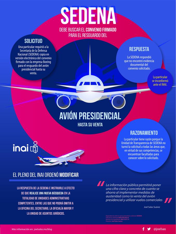 SEDENA debe buscar el convenio firmado para el resguardo del avión presidencial hasta su venta.