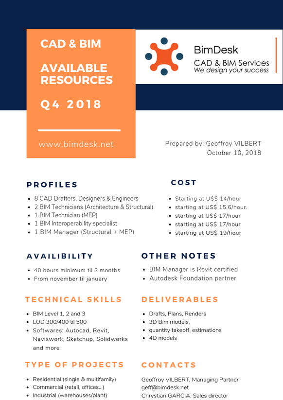 Pricing & Availabilities for Q4-2018