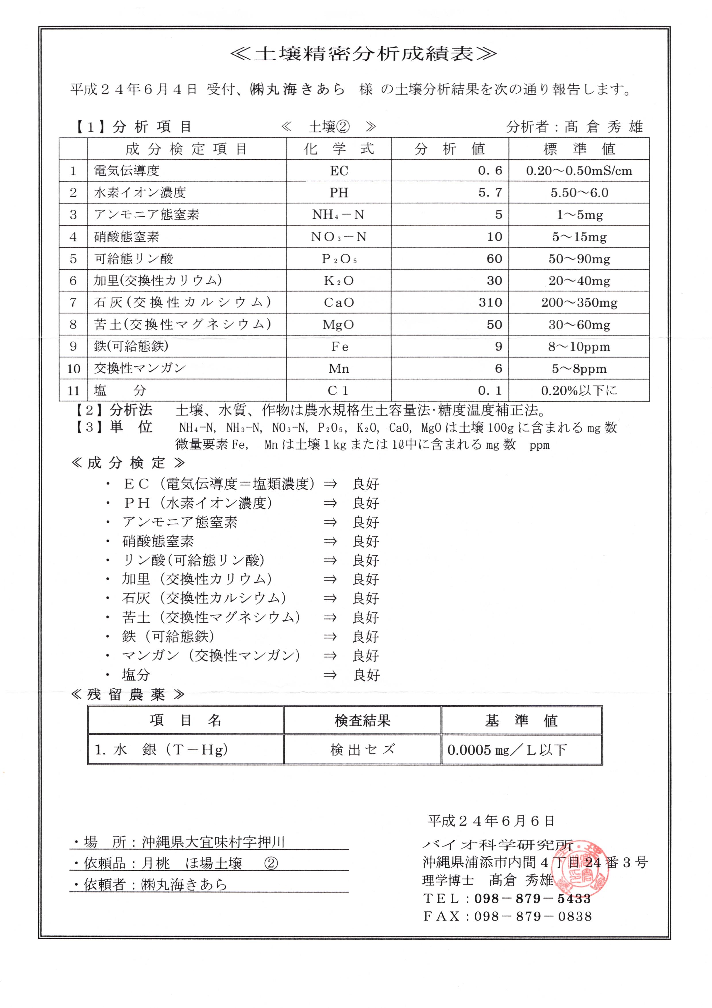 土壌精密分析成績表-2